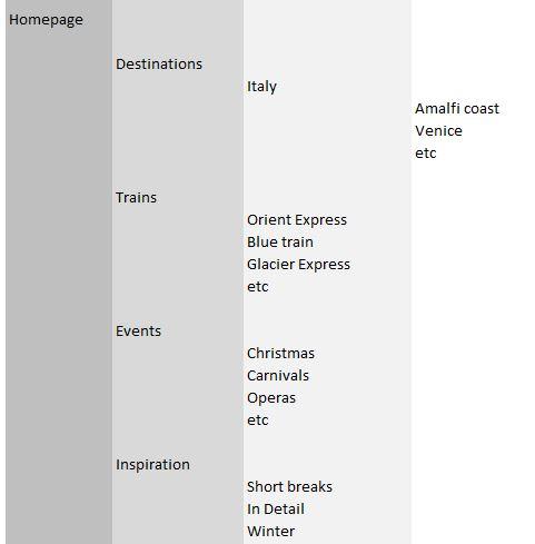 TMR Excel
